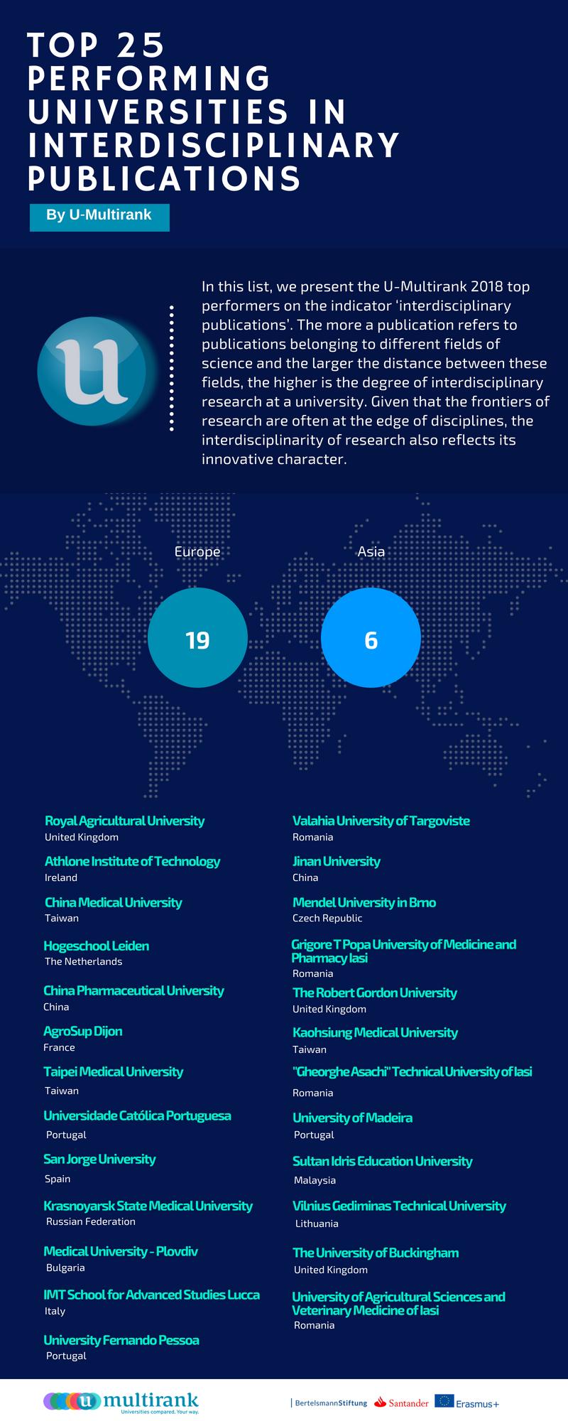 The best universities of Krasnoyarsk: list, rating, passing points 88